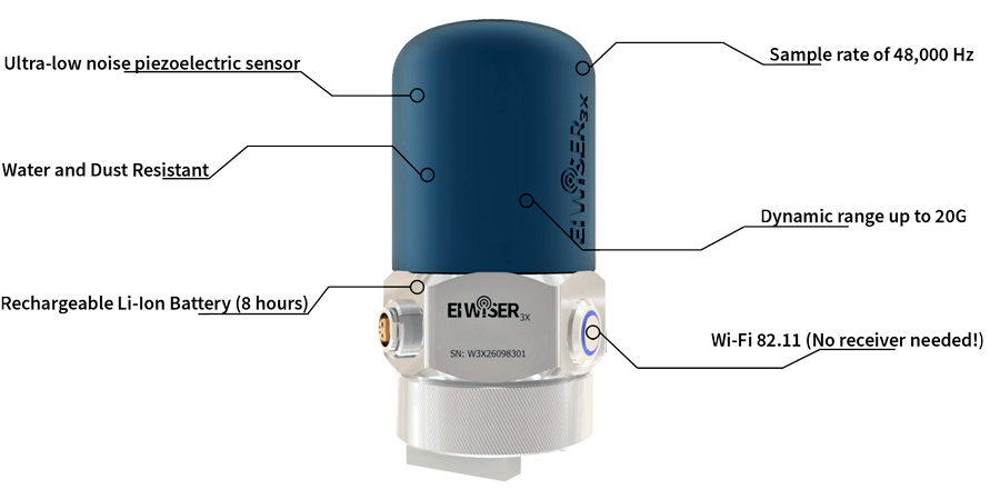 Wireless Accelerometer Manufacturer